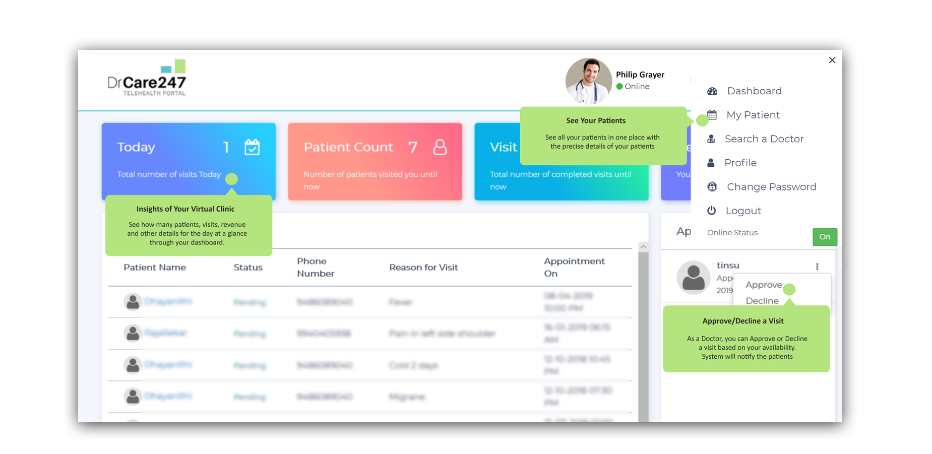 Doctor dashboard explained